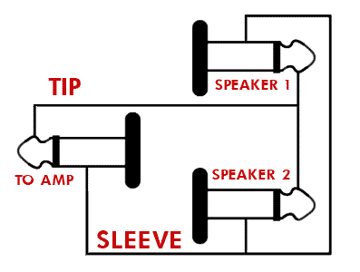 parallel 4 ohm speaker wiring diagram with Does The Percolator  E In A 16 Ohm Output Model on 300w Subwoofer Power  lifier Wiring as well Ipod Speaker Wiring Diagram in addition Pubs furthermore Series Vs Parallel Cable Wiring likewise Car audio  lifiers.